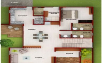 House Plans Ideas and Tips by Experts - Decoration with Pics
